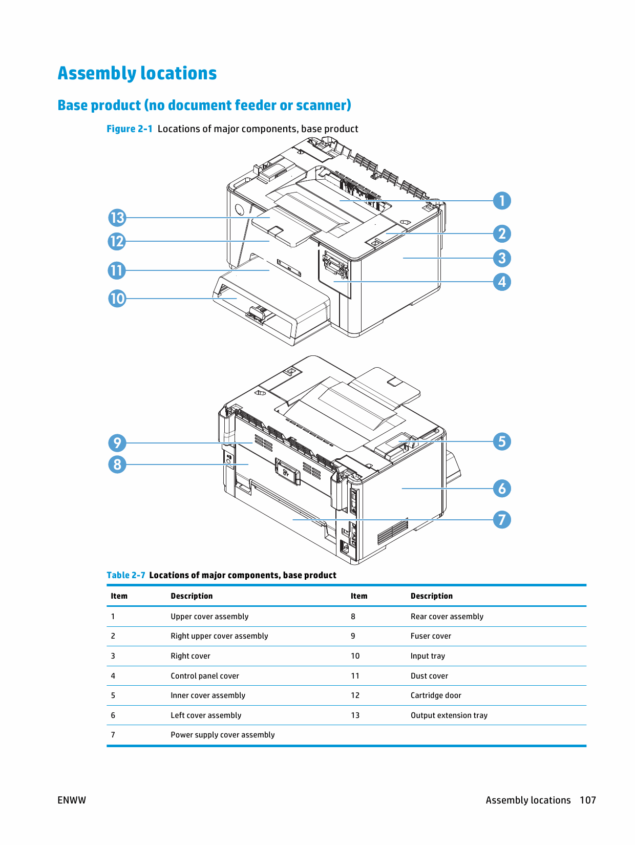HP ColorLaserJet Pro-MFP M176 M176n M177 M177fw Parts and Service Manual PDF download-5
